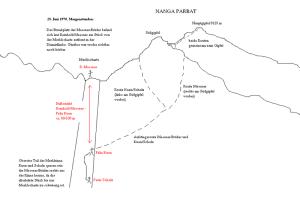 Nanga-Parbat